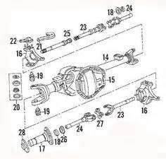 dana 60 maintenance manual dana 60 front axle ford With dodge ram 1500 4x4 front axle diagram lzk gallery
