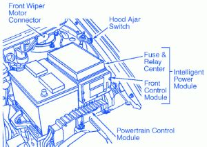 Mini Cooper Wiper Wiring Diagram