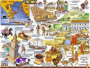 Grecia Mapa conceptual