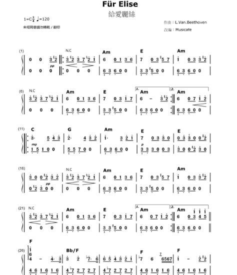 not angka lagu fur elise pianika recorder keyboard suling