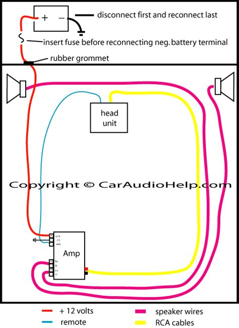 How Install Car Amp Wiring Diagram Audio