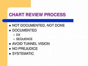 Ppt Clinical Case Review Quality Assessment Preventable