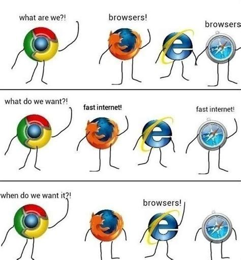 Who Are We Browsers Meme - browsers what are we browsers browsers what do we want fast internet when do we want it
