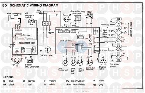 ariston combi boiler wiring diagram wiring diagram fretboard