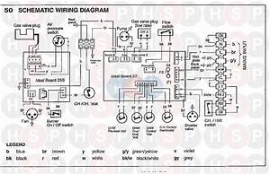 Ideal Classic Combi 280 Appliance Diagram  Wiring Diagram