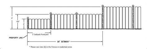 height of fence fence regulations grants pass or official website
