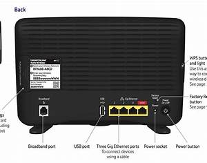 Solved  Fiber To Home   Smart Hub How To Connect