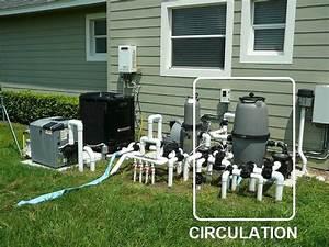 Multiple Pumps Pool Plumbing Diagram