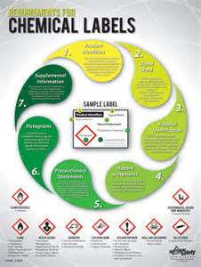 Pics Photos - Chemical Safety Awareness Posters Chemical Safety