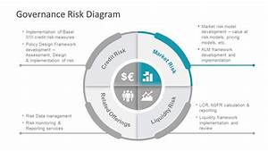 Market Risk Powerpoint Risk Model