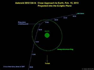 Huge asteroid to fly past Earth next week | Toronto Star