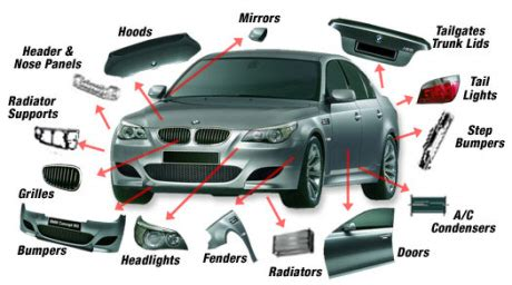 car basics jargon for buying a used car in usa cars terminology