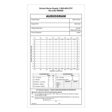audiogram forms pkg