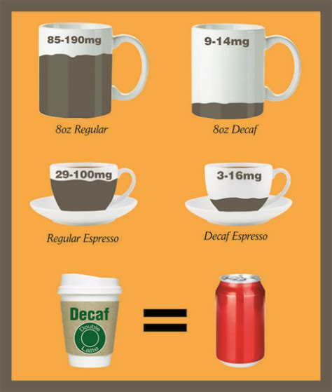 caffeine espresso vs koffie what is the difference between decaf and regular coffee