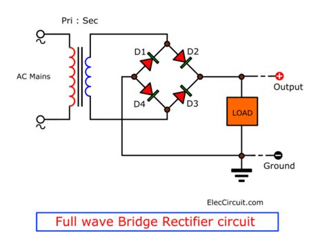 Working Principle Unregulated Power Supply Simple Ways