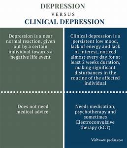 Difference, Between, Depression, And, Clinical, Depression