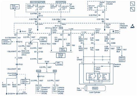 Wiring Diagram For 1999 Chevy Silverado by 1999 Chevrolet Chevy Tahoe Wiring Diagram Auto Wiring