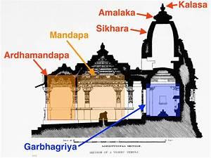 File Architecture Of A Vishnu Temple  Nagara Style With Ardhamandapa  Mandapa  Garbha Griya