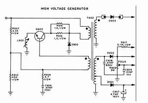 High Voltage Generators - Power Supply Circuit