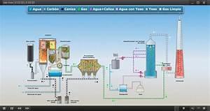 Power Plant  Br   U2013 Animated Infographic