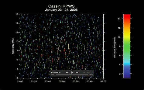 Lightning Sounds from Saturn | NASA Solar System Exploration