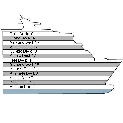 Msc Divina Deck Plan 8 by Msc Divina Overview