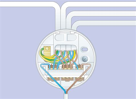 fit ceiling lights ideas advice diy  bq
