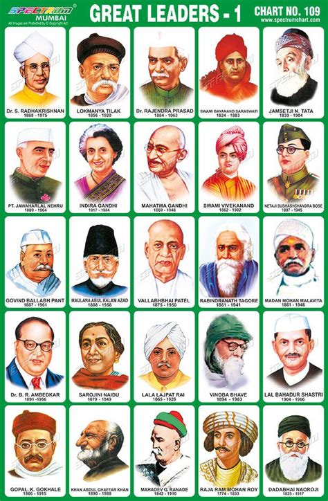 Indian Great Leaders of India
