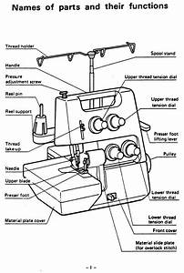 Brother Ls 2160 Instruction Manual