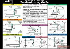 Wiring Diagram For Wabco Abs