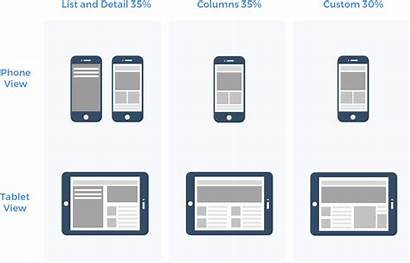 Tablet Mobile Screen Phone Sizes Responsive Research