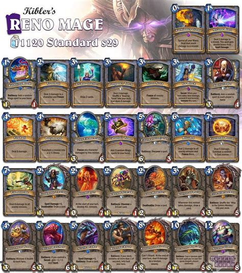 17 best ideas about hearthstone mage deck on pinterest