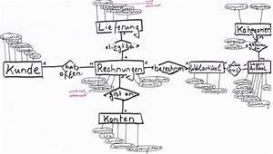 Speichenlänge Berechnen Datenbank : datenbank entwurf wer weiss ~ Themetempest.com Abrechnung