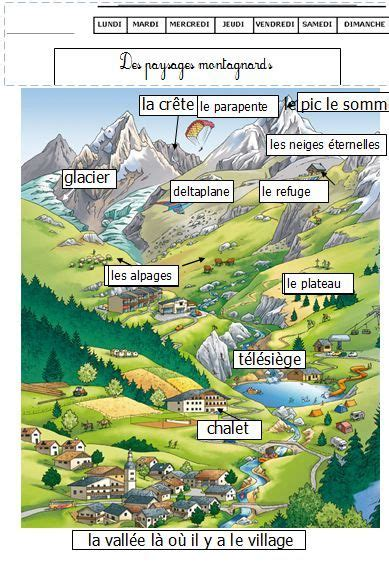 Carte Montagne Cycle 3 by Les Paysages De Montagne Espace Ddm Ce1 Montagne
