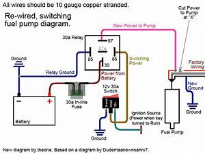 Hyundai Wiring Diagram Fuel Injectors