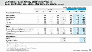 Q2 Rechnung : sony verkauft 10 millionen xperia smartphones ~ Themetempest.com Abrechnung