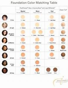 Iredale Lipstick Color Chart New Iredale Lipstick Swatches With Desriptions