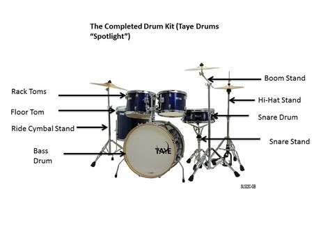 How To Set Up A Drumkit (school Assignment)