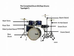 How To Set Up A Drumkit  School Assignment