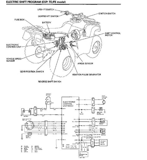 i a honda rancher 350 es and it will not shift up or own replaced angle sensor and