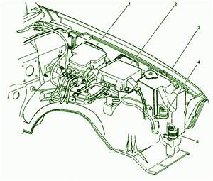 Underhood Fuse Box Diagram In 2001 Chevy S10 3728 Julialik Es
