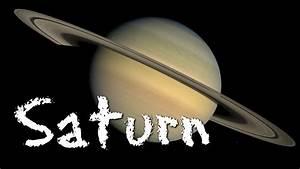 Pictures Of Planet Saturn | www.pixshark.com - Images ...