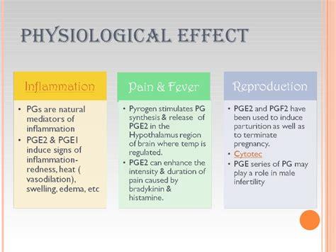 Cytotec Misoprostol Pfizer Prostaglandins