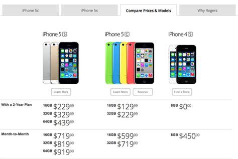 IPhone 6 plus 16GB.799 K Doprava zdarma