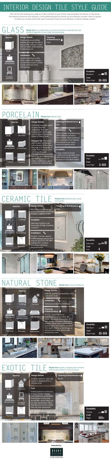 25 home décor infographics and sheets that every home owner must see epic home ideas