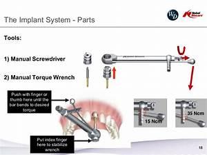 2013 Implant Restorative Overview