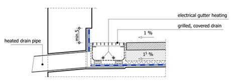Balconies, Hanging Corridors And