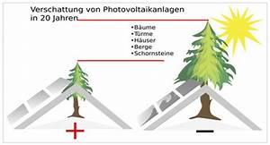 Ertrag Photovoltaik Berechnen : photovoltaikanlage standortbedingungen ausrichtung ~ Themetempest.com Abrechnung
