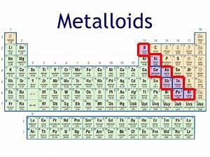Metalloids Related Keywords - Metalloids Long Tail ...