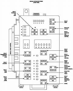 2008 Chrysler Sebring Fuse Box Diagram